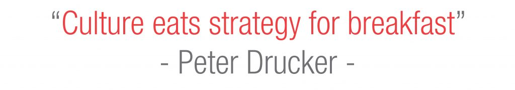 """""""Culture eats strategy for breakfast"""" - Peter Drucker"""
